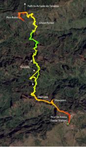 Pico-Areiro-Pico-Ruivo