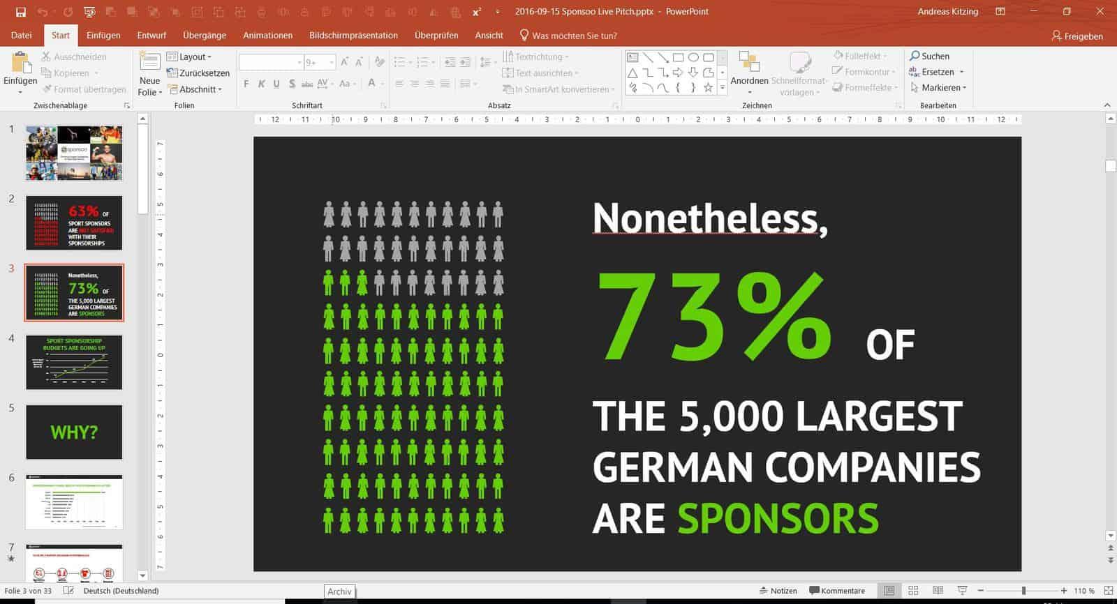 Visualisierung von Statistiken bei Startup-Wettbewerben
